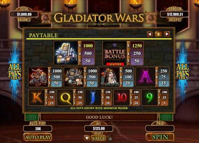 Gladiator Wars by All Online Pokies