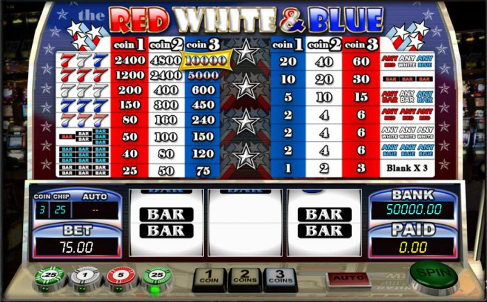 The Red White & Blue by All Online Pokies