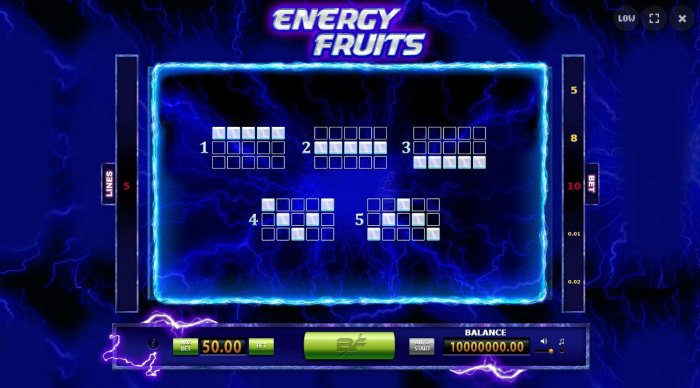 Payline Diagrams 1-5 by All Online Pokies