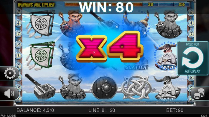 An x4 win multiplier awarded by All Online Pokies
