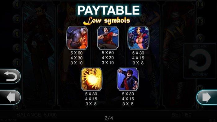 All Online Pokies - Low Value Symbols