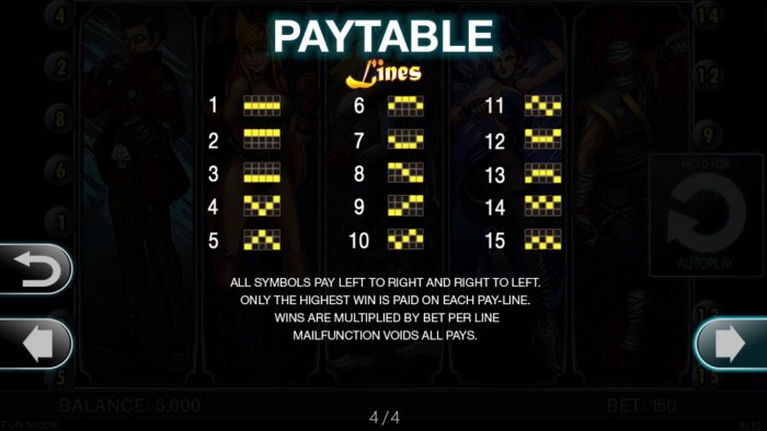 Paylines 1-15 - All Online Pokies