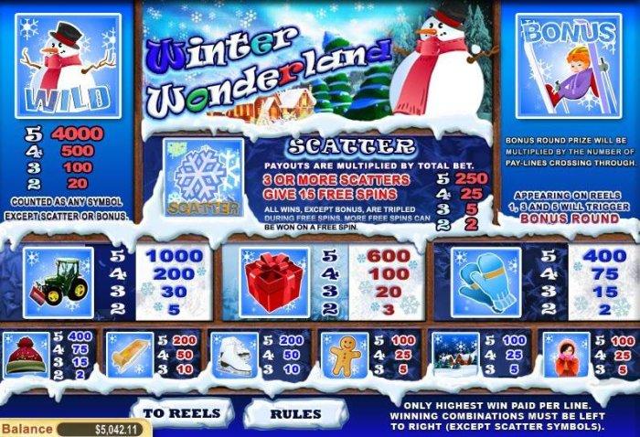 Images of Winter Wonderland