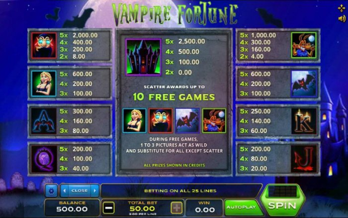 Images of Vampire Fortune