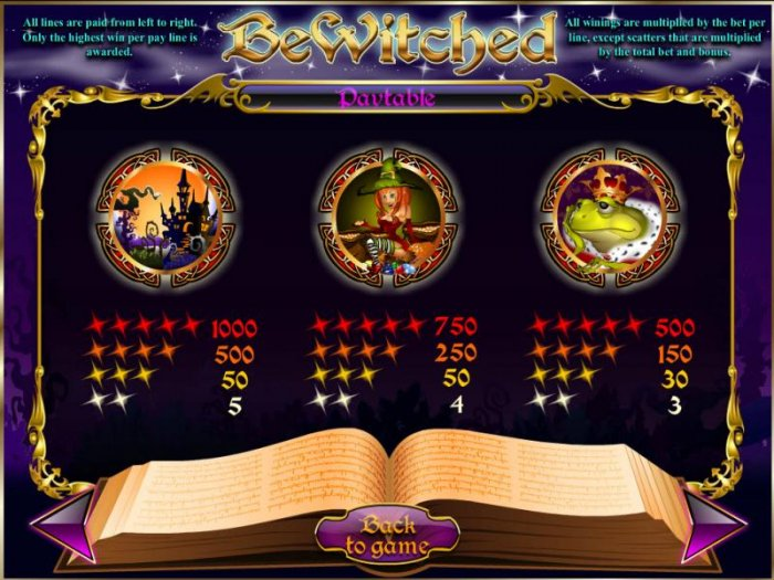 All Online Pokies image of Bewitched