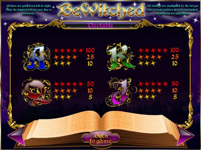 Bewitched screenshot