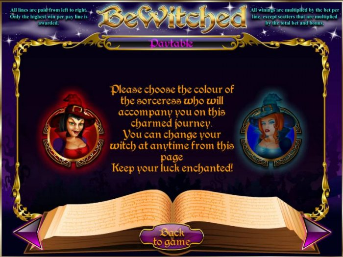 Bewitched by All Online Pokies