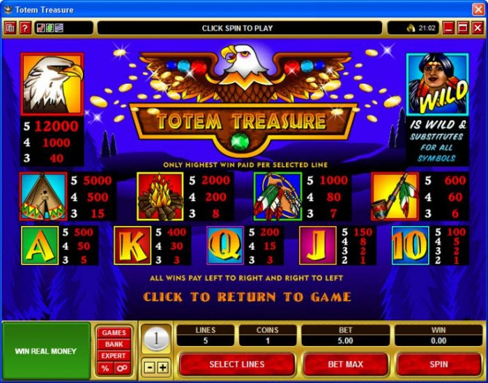 All Online Pokies image of Totem Treasure
