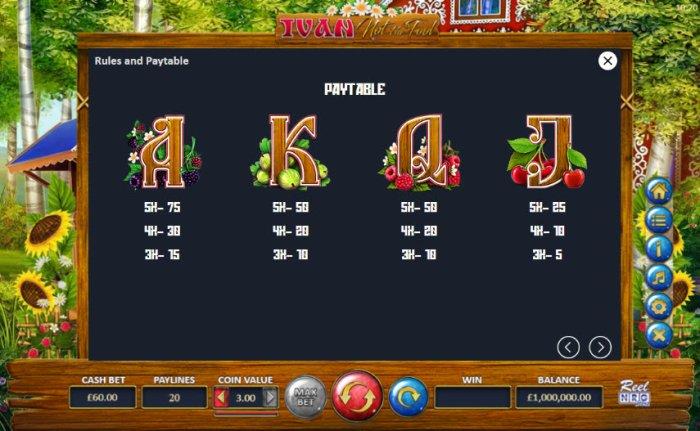 Paytable - Medium Value Symbols by All Online Pokies