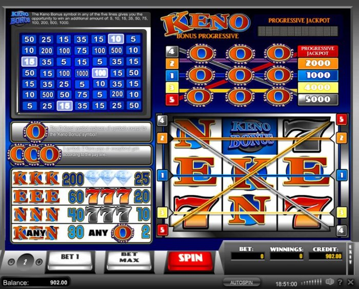 Images of Keno