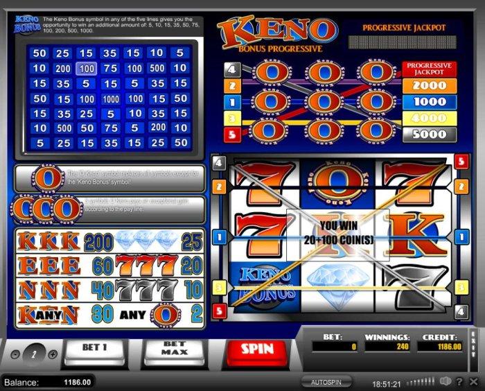 Keno by All Online Pokies
