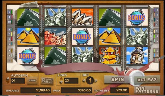 Around the World by All Online Pokies