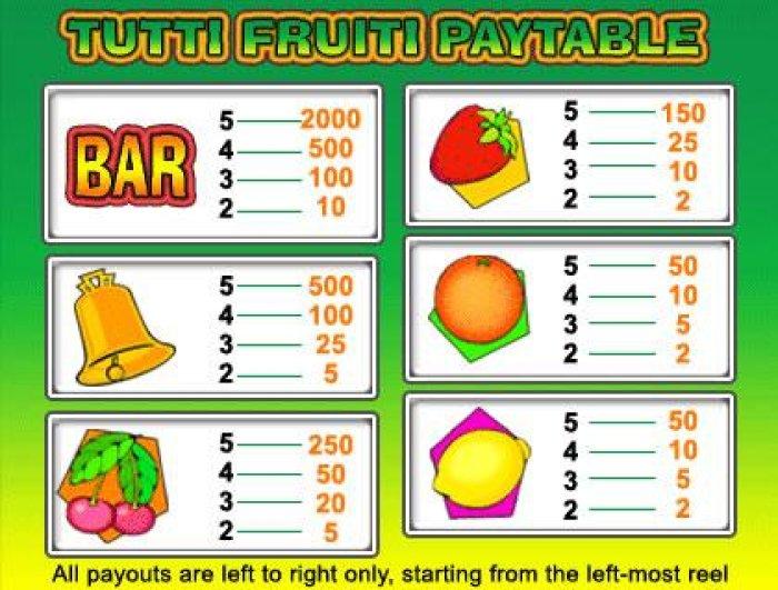 Tutti Fruiti screenshot