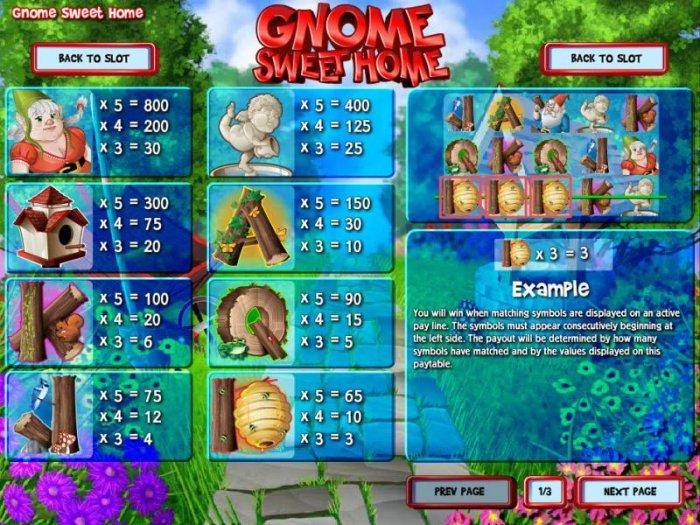 pokie game symbols paytable - All Online Pokies