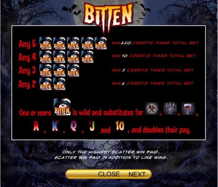 Images of Bitten