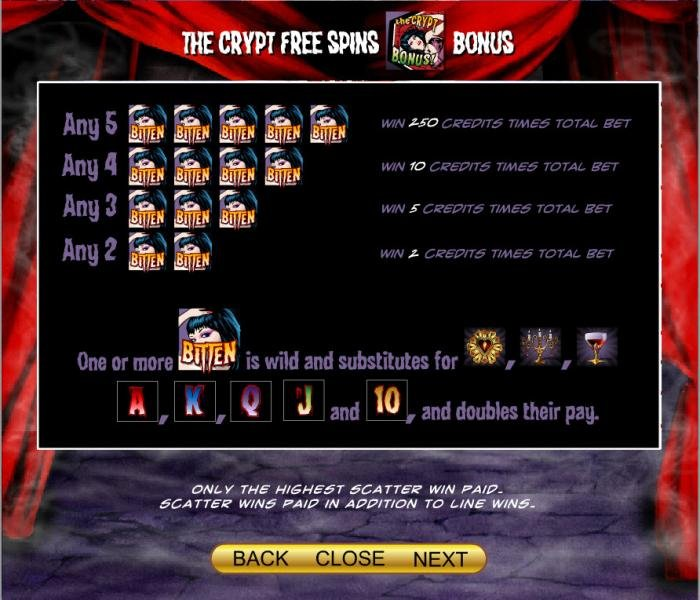 The Crypt Free Spins Bonus paytable continued. by All Online Pokies