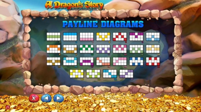 Paylined diagrams 1-25 - All Online Pokies