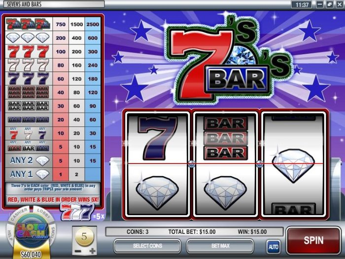 Sevens and Bars by All Online Pokies