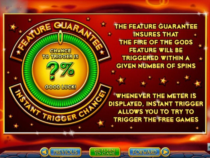 All Online Pokies - Feature Guarantee