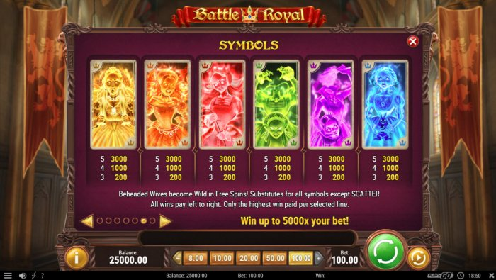 All Online Pokies image of Battle Royal