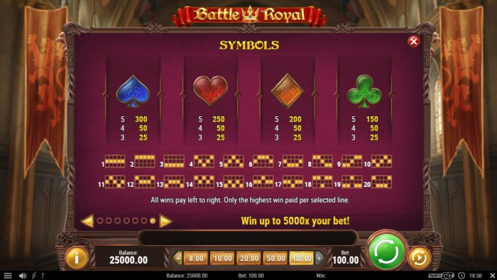 All Online Pokies - Low Value Symbols Paytable