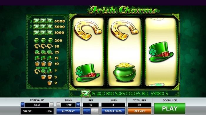Images of Irish Charms