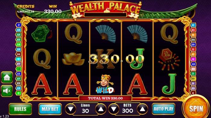 Multiple winning paylines - All Online Pokies