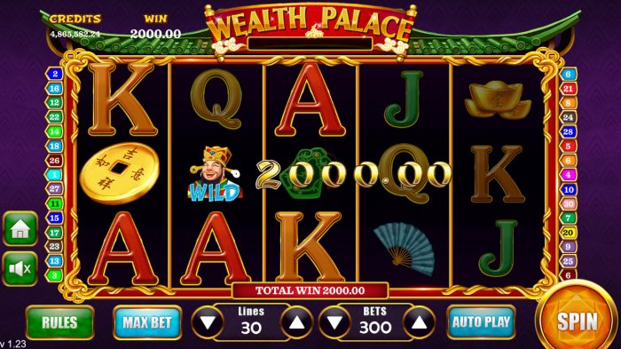 Wealth Palace by All Online Pokies