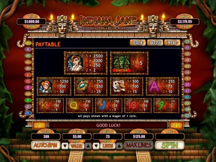 Indiana Jane and the Golden Toms of Katun by All Online Pokies