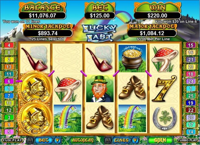 All Online Pokies image of Lucky Last