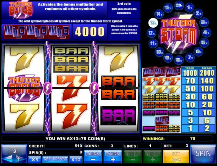 All Online Pokies image of Thunder Storm