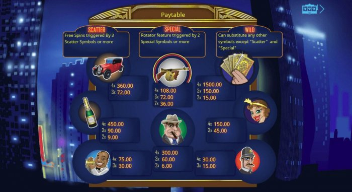 All Online Pokies image of Chicago Nights