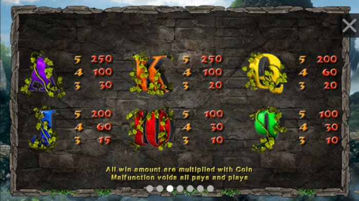 Dragon Tiger by All Online Pokies