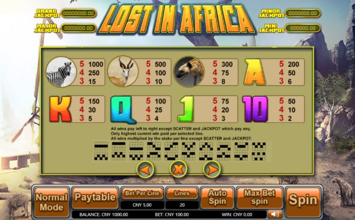 Lost in Africa by All Online Pokies