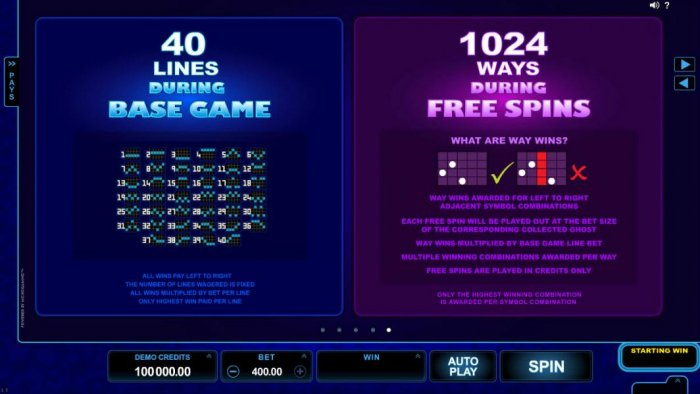 40 Pay Lines During Base Game. All wins pay left to right. The number of lines wagered is fixed. All wins multiplied by bet per line and only highest win paid per line. 1024 Ways During Free Spins. by All Online Pokies