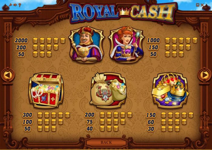 All Online Pokies - slot game high value symbols paytable