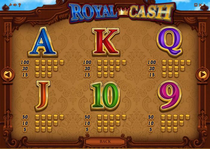 All Online Pokies - slot game low value symbols paytable