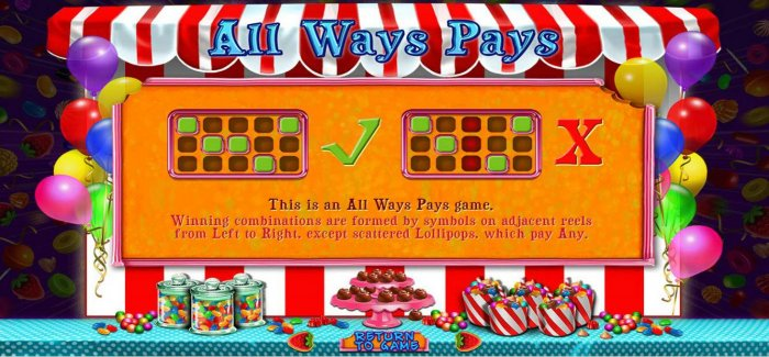 This is an All Ways Pays game. Winning combinations are formed by symbols on adjacent reels from left to right, except scattered lollipops, which pay any. by All Online Pokies