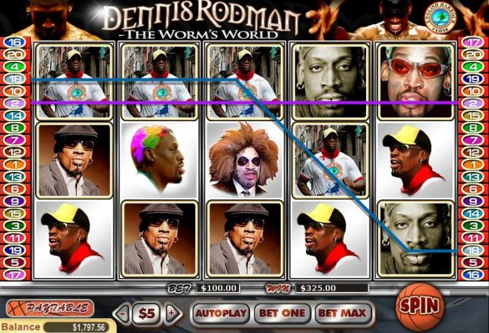 Dennis Rodman by All Online Pokies