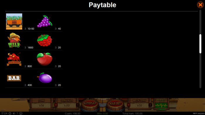 Mystery Jack Deluxe by All Online Pokies
