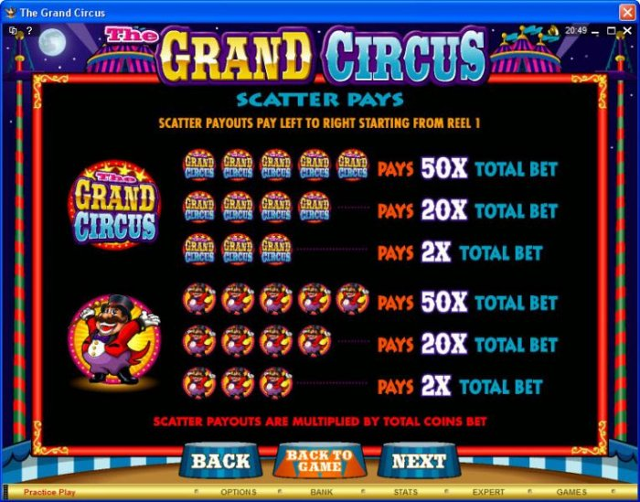 All Online Pokies image of The Grand Circus