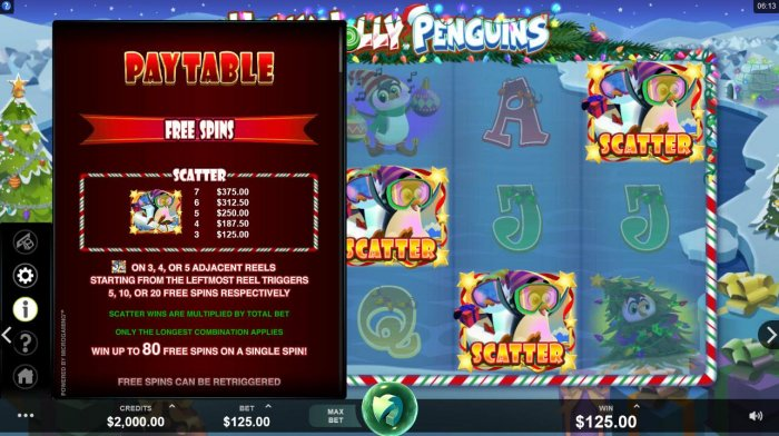 All Online Pokies image of Holly Jolly Penguins