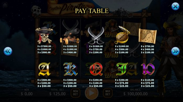 All Online Pokies image of Captain Pirate