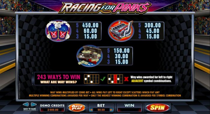 Racing for Pinks by All Online Pokies