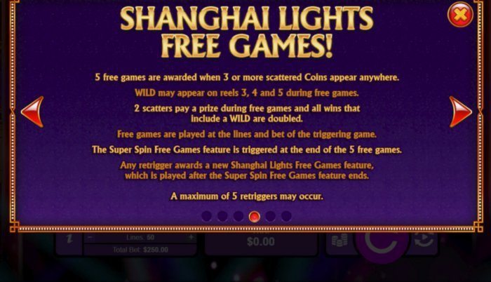 Shanghai Lights by All Online Pokies