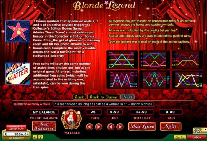 Blonde Legend by All Online Pokies