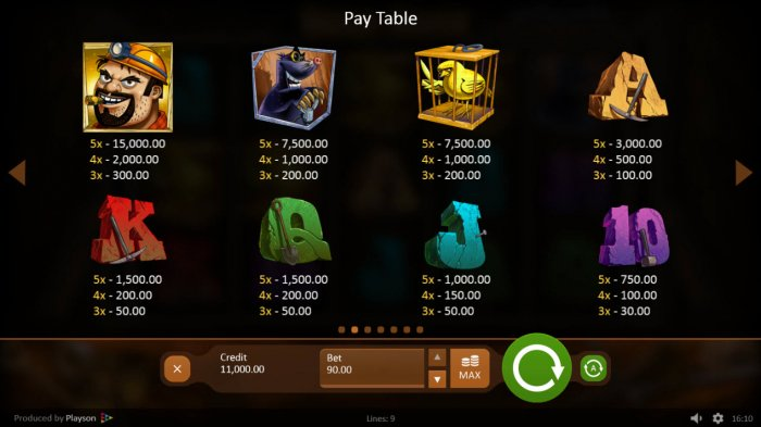 All Online Pokies image of Gold Rush