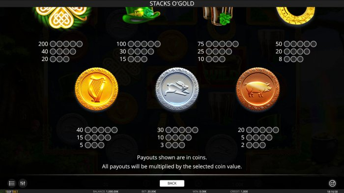 All Online Pokies image of Stacks O' Gold