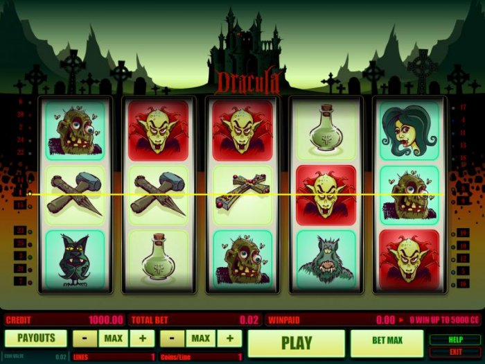 Dracula by All Online Pokies