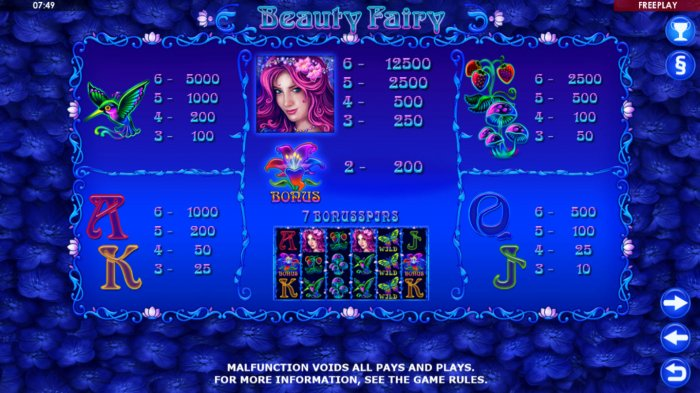 All Online Pokies image of Beauty Fairy